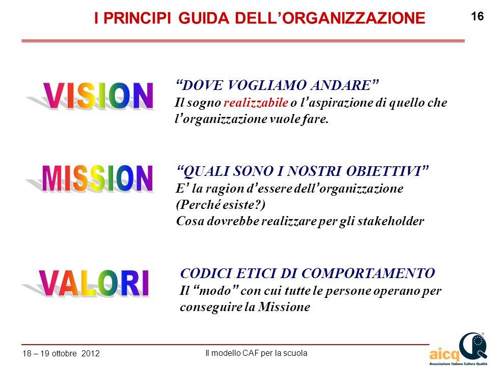 I PRINCIPI GUIDA DELL'ORGANIZZAZIONE