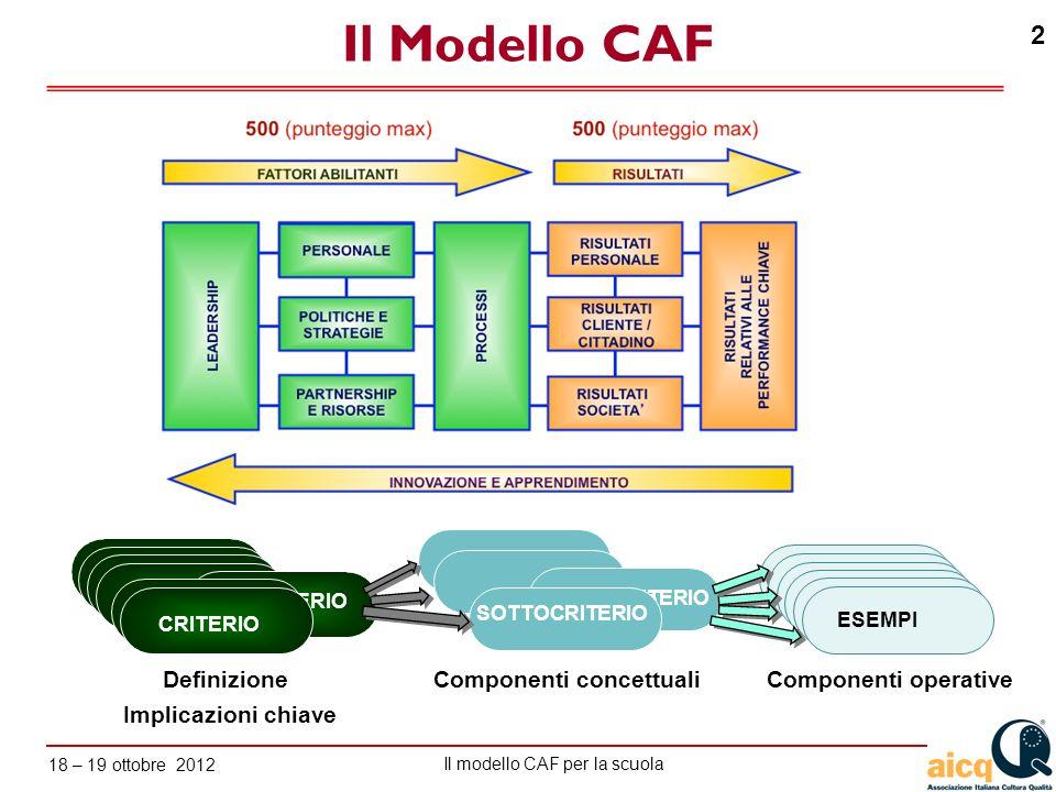Il Modello CAF Definizione Componenti concettuali Componenti operative