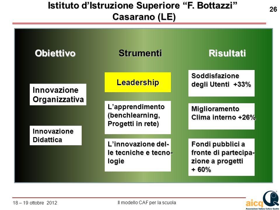Istituto d'Istruzione Superiore F. Bottazzi