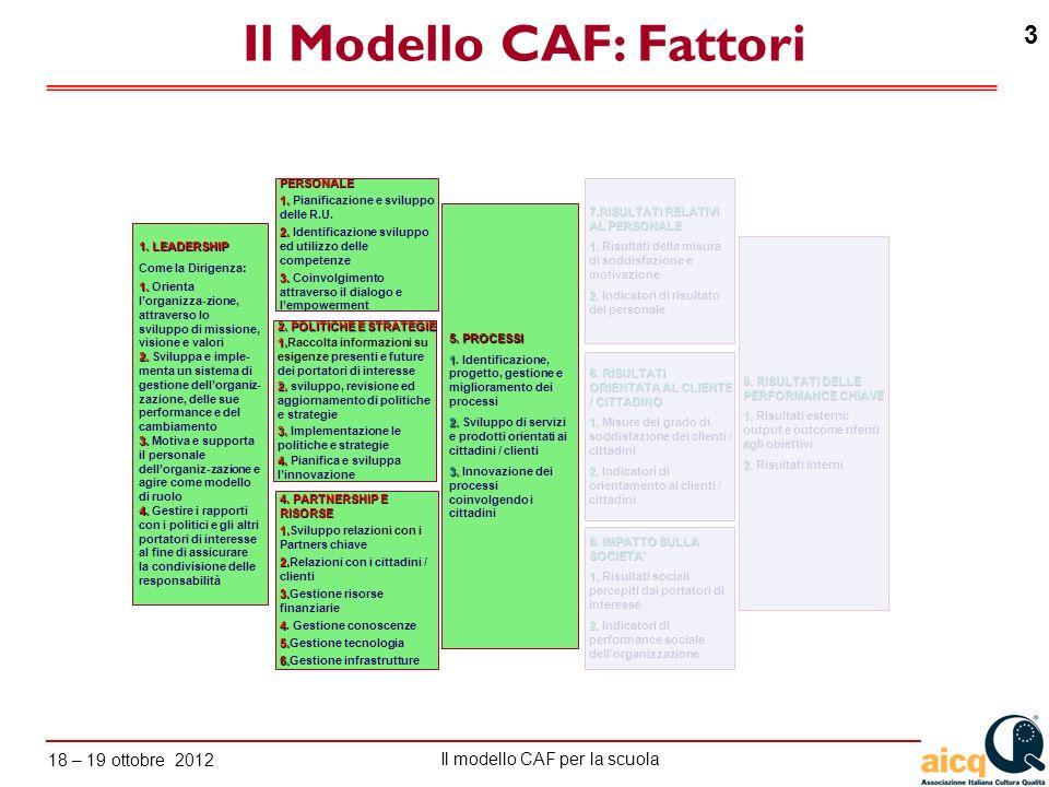 Il Modello CAF: Fattori