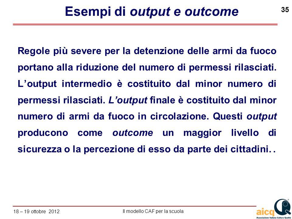 Esempi di output e outcome