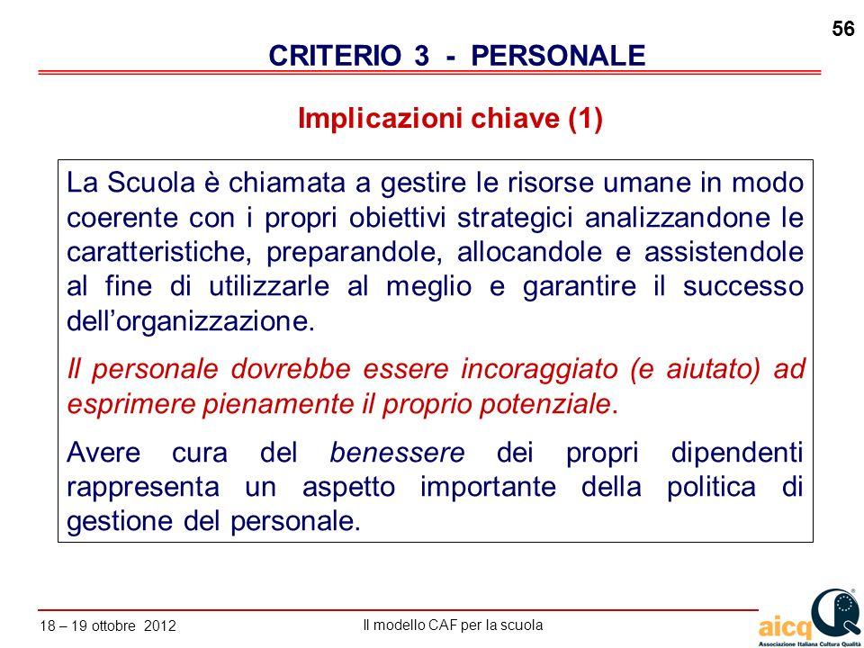 Implicazioni chiave (1)