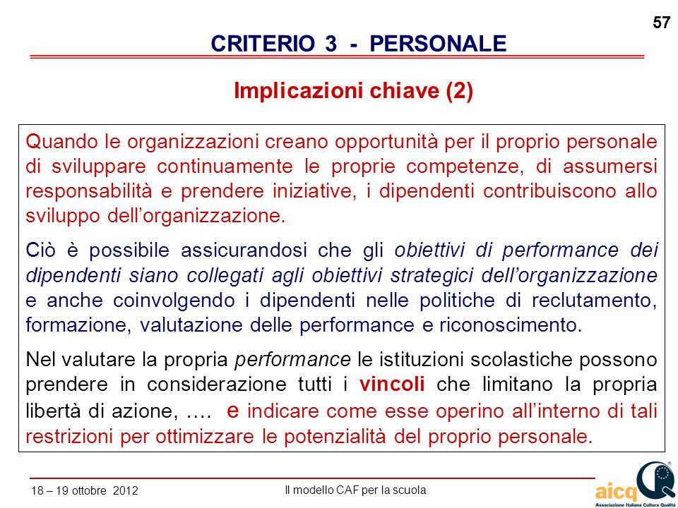 Implicazioni chiave (2)