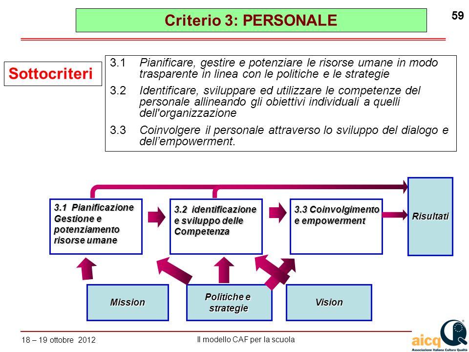 Criterio 3: PERSONALE Sottocriteri