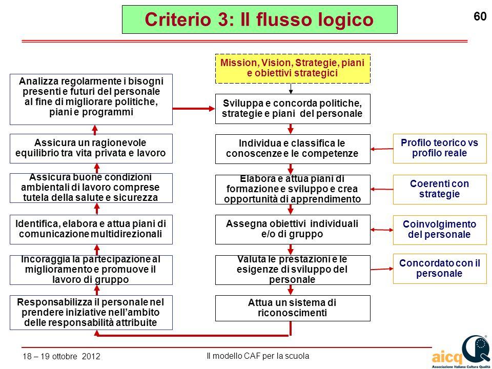 Criterio 3: Il flusso logico