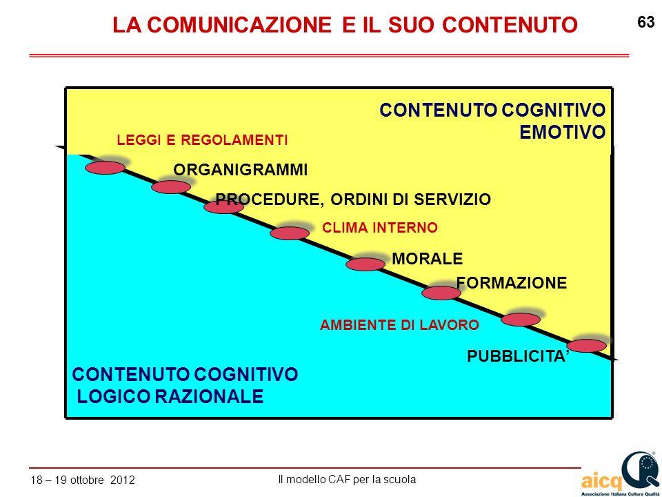 LA COMUNICAZIONE E IL SUO CONTENUTO