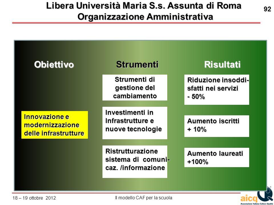 Libera Università Maria S.s. Assunta di Roma