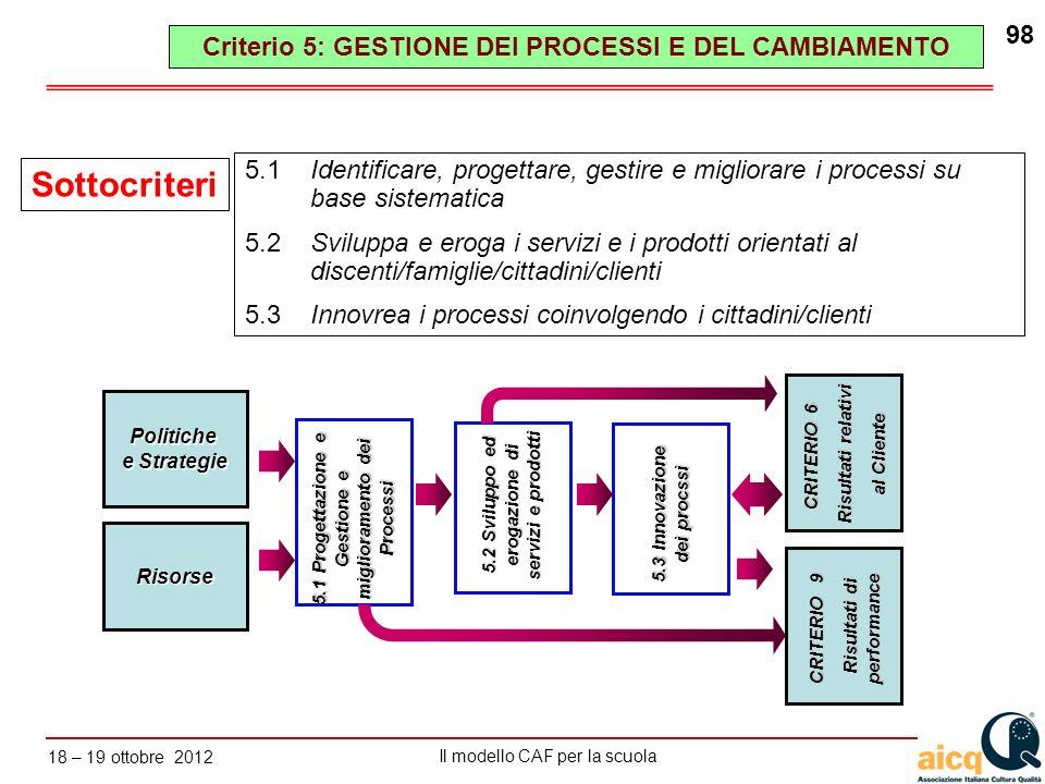 Sottocriteri Criterio 5: GESTIONE DEI PROCESSI E DEL CAMBIAMENTO