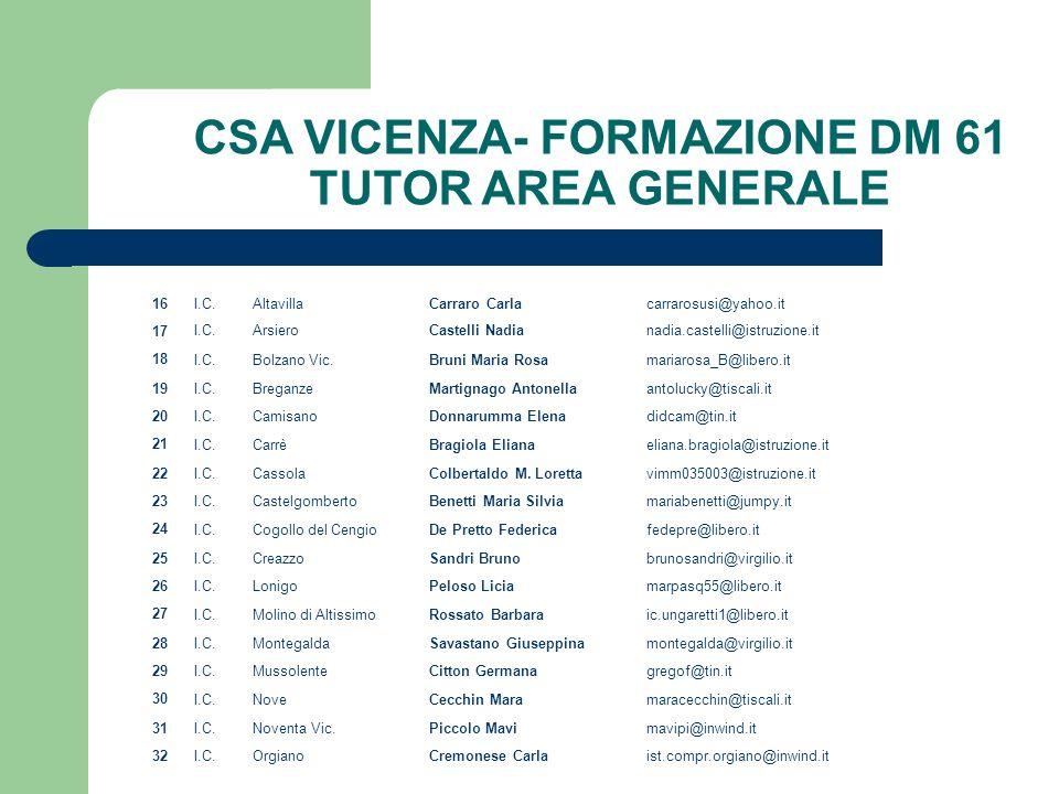 CSA VICENZA- FORMAZIONE DM 61 TUTOR AREA GENERALE