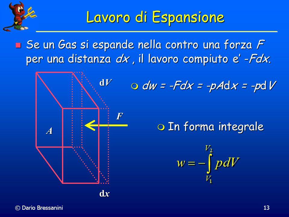 Lavoro di Espansione Se un Gas si espande nella contro una forza F per una distanza dx , il lavoro compiuto e' -Fdx.