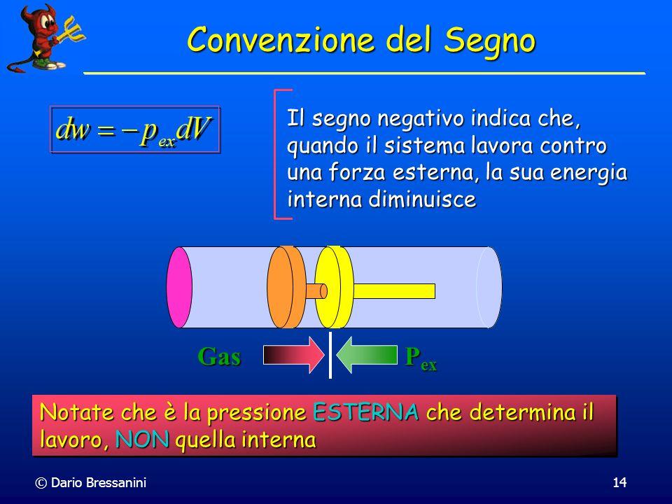 Convenzione del Segno Gas Pex