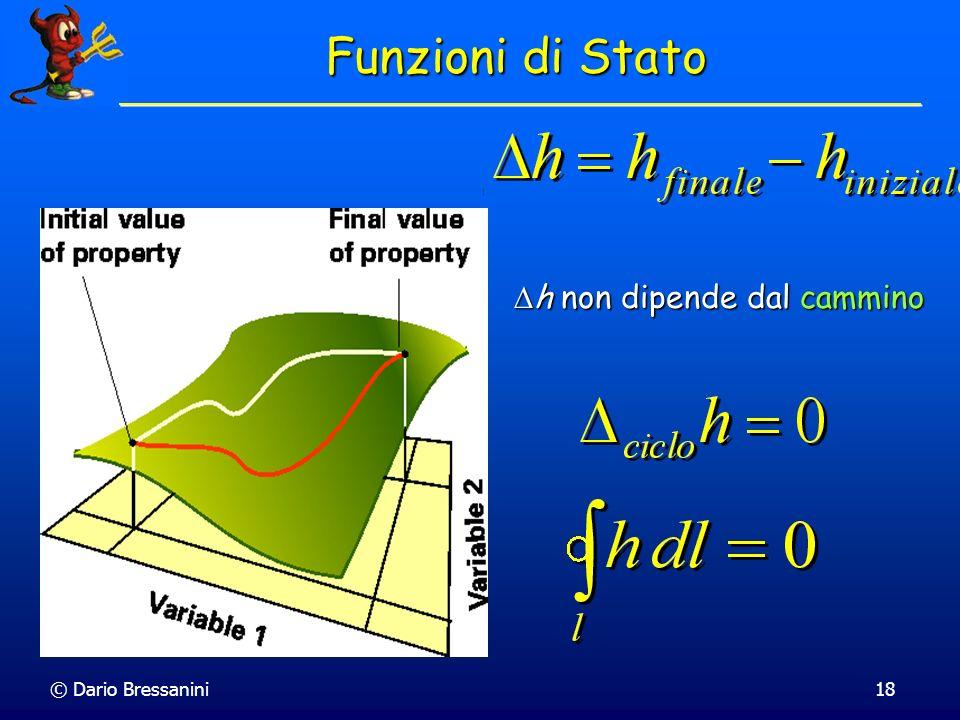 Funzioni di Stato Dh non dipende dal cammino © Dario Bressanini