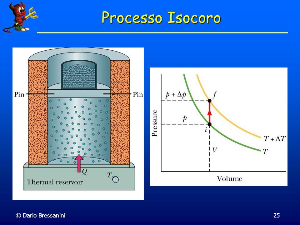 Processo Isocoro © Dario Bressanini