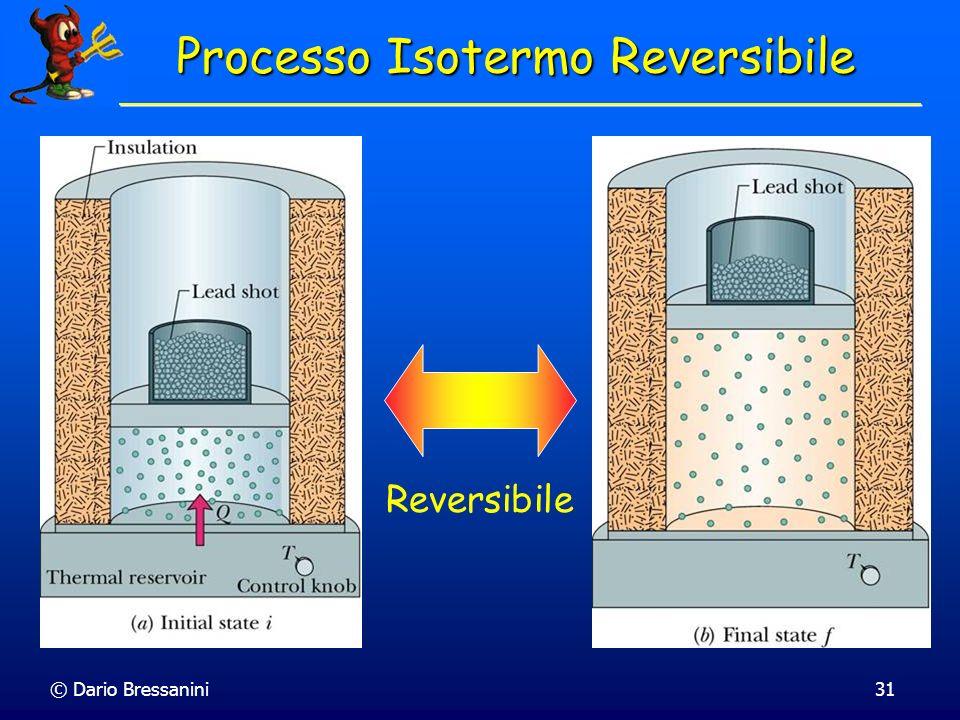 Processo Isotermo Reversibile