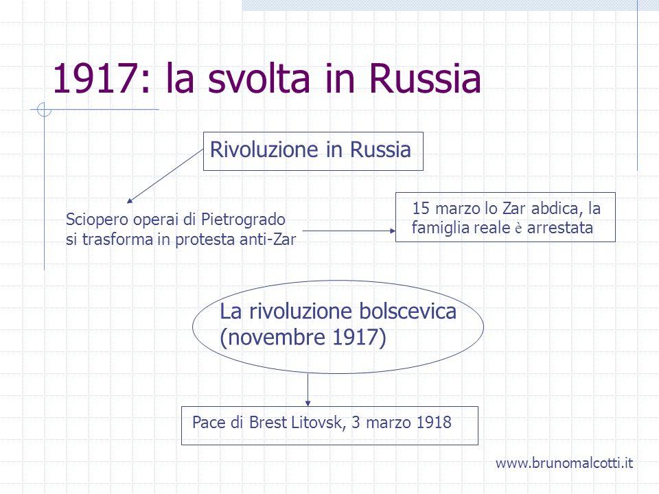 1917: la svolta in Russia Rivoluzione in Russia