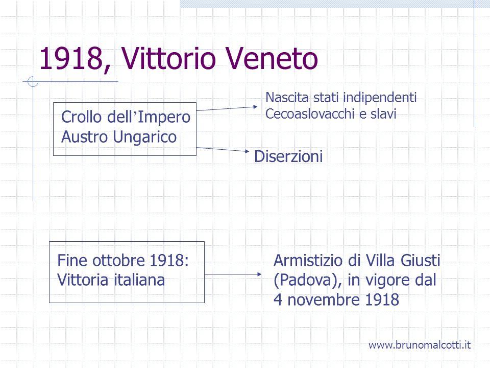 1918, Vittorio Veneto Crollo dell'Impero Austro Ungarico Diserzioni