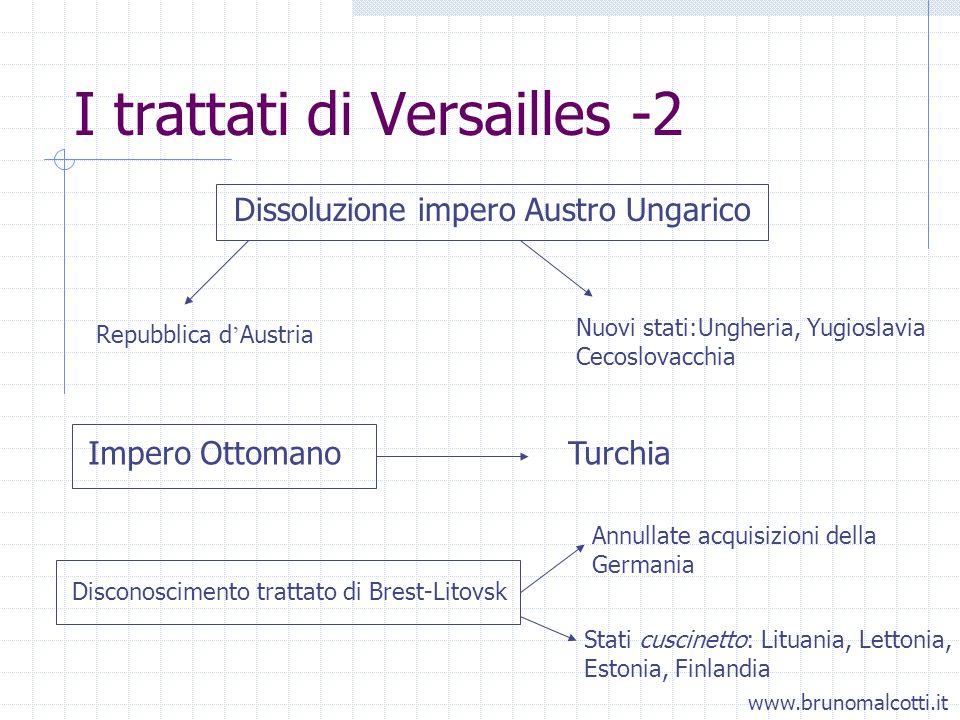 I trattati di Versailles -2