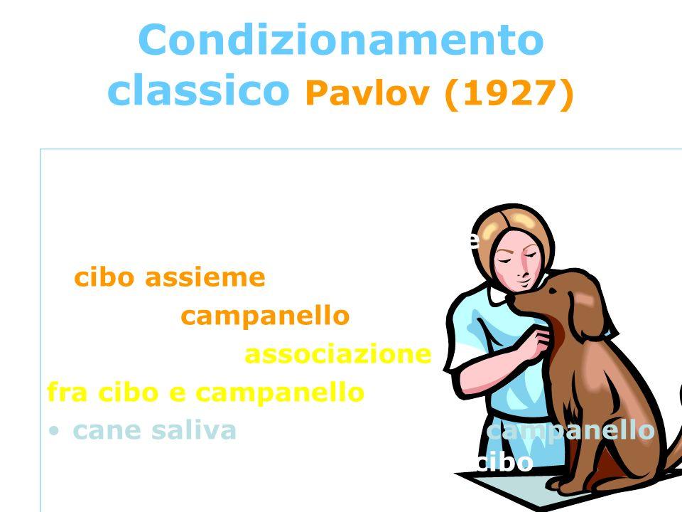 Condizionamento classico Pavlov (1927)