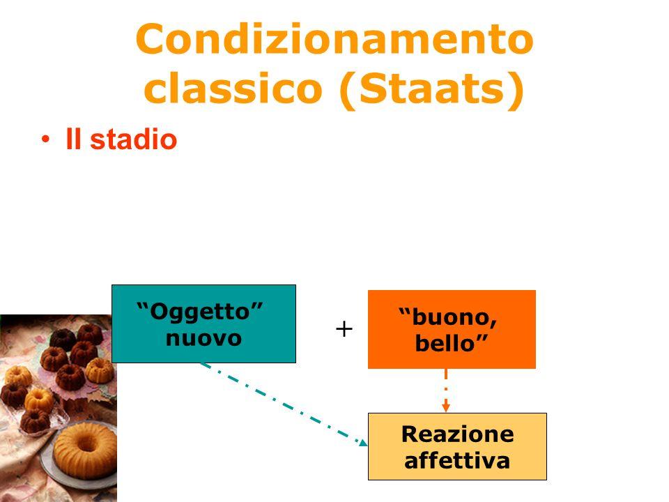 Condizionamento classico (Staats)