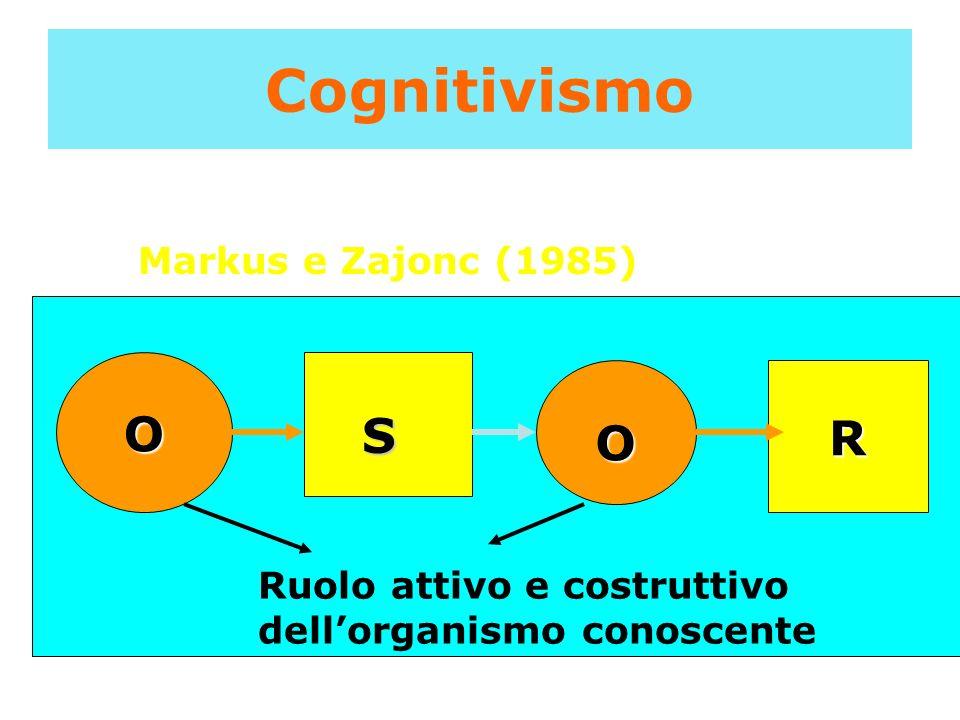 Cognitivismo O R O S Markus e Zajonc (1985)