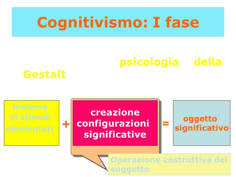 Cognitivismo: I fase Come orientamento teorico: origini nella psicologia della Gestalt. insieme. di stimoli.