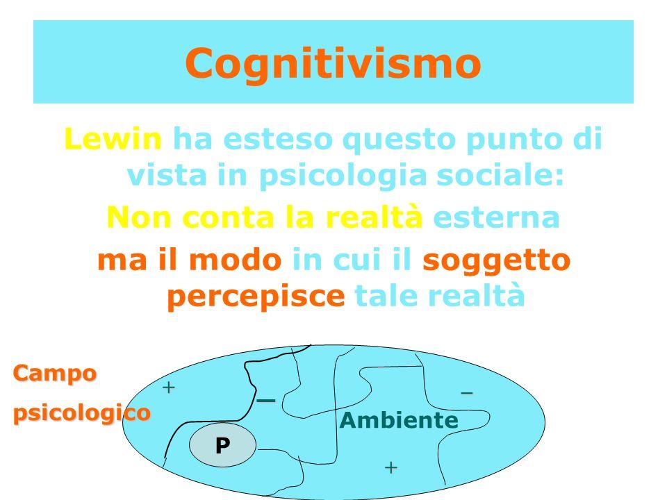 CognitivismoLewin ha esteso questo punto di vista in psicologia sociale: Non conta la realtà esterna.