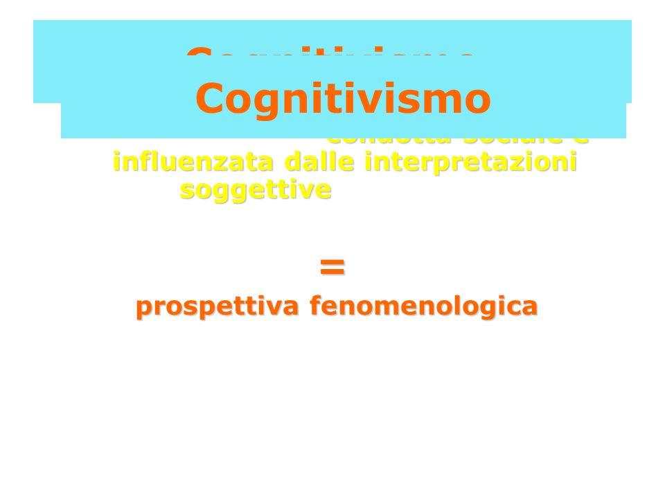 Cognitivismo Cognitivismo
