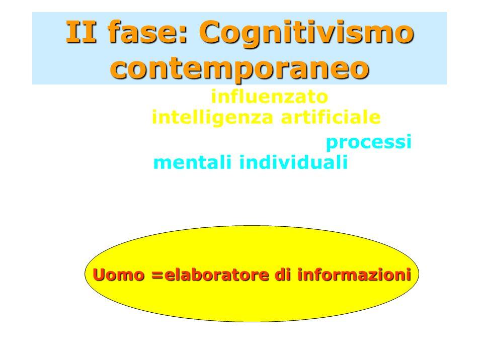 II fase: Cognitivismo contemporaneo