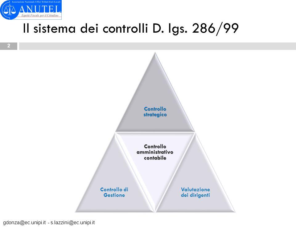 Il sistema dei controlli D. lgs. 286/99