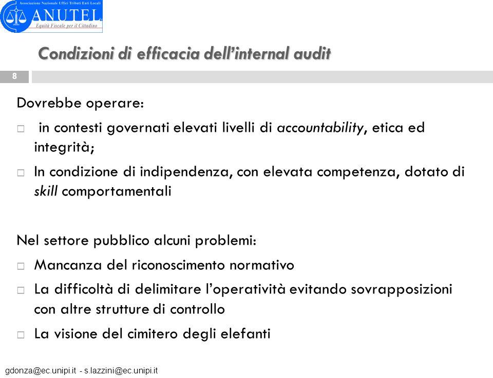 Condizioni di efficacia dell'internal audit