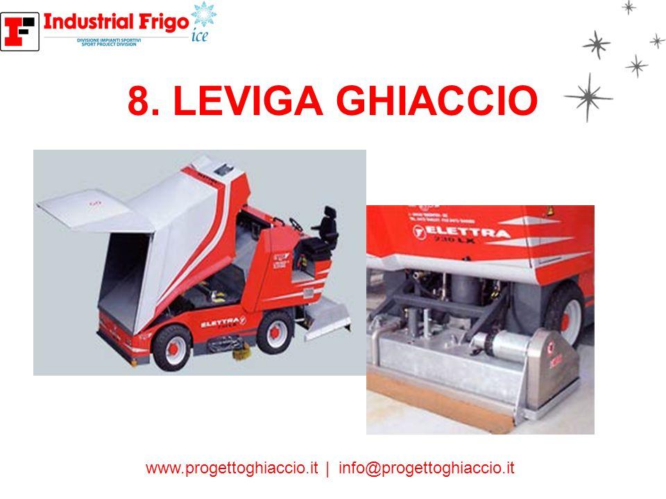 8. LEVIGA GHIACCIO