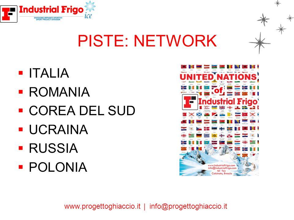 PISTE: NETWORK ITALIA ROMANIA COREA DEL SUD UCRAINA RUSSIA POLONIA