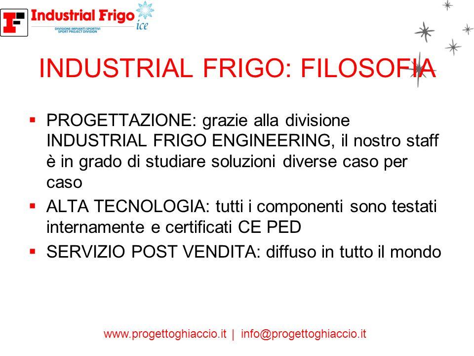 INDUSTRIAL FRIGO: FILOSOFIA