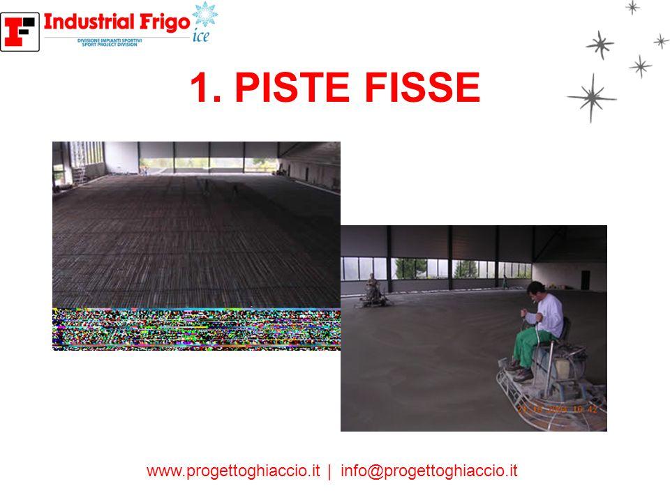 1. PISTE FISSE