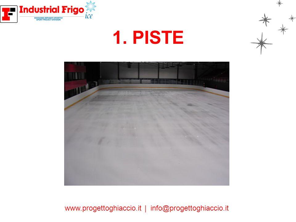 1. PISTE