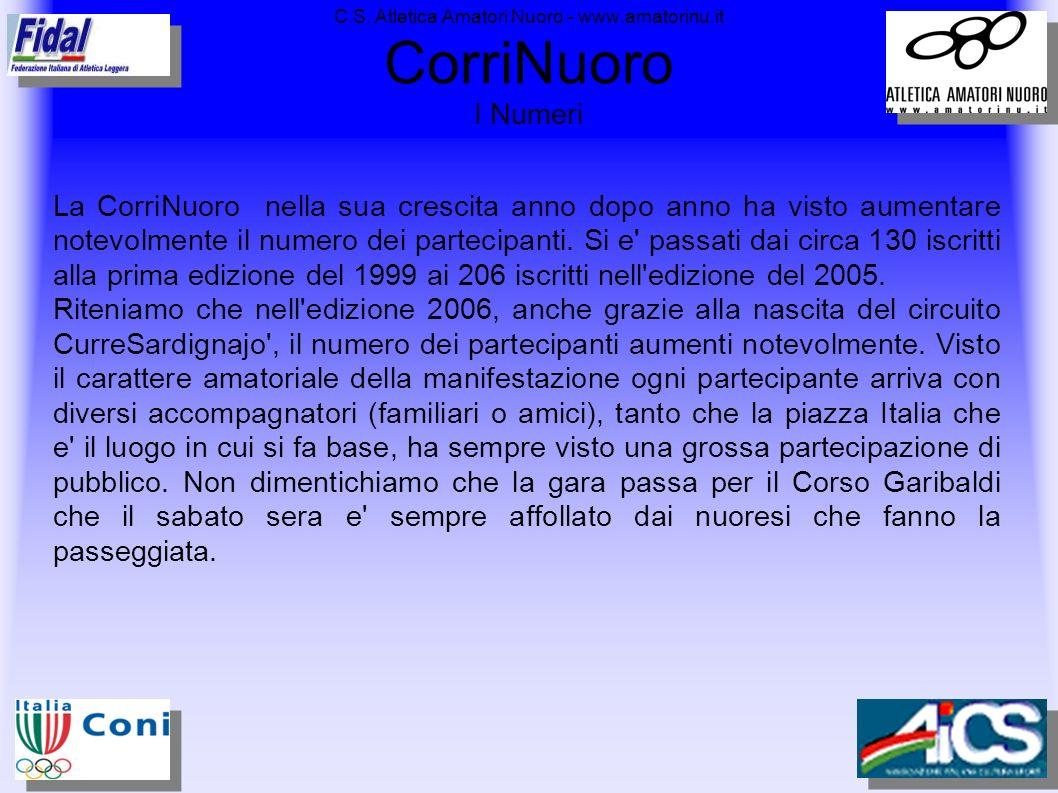 C.S. Atletica Amatori Nuoro - www.amatorinu.it CorriNuoro I Numeri