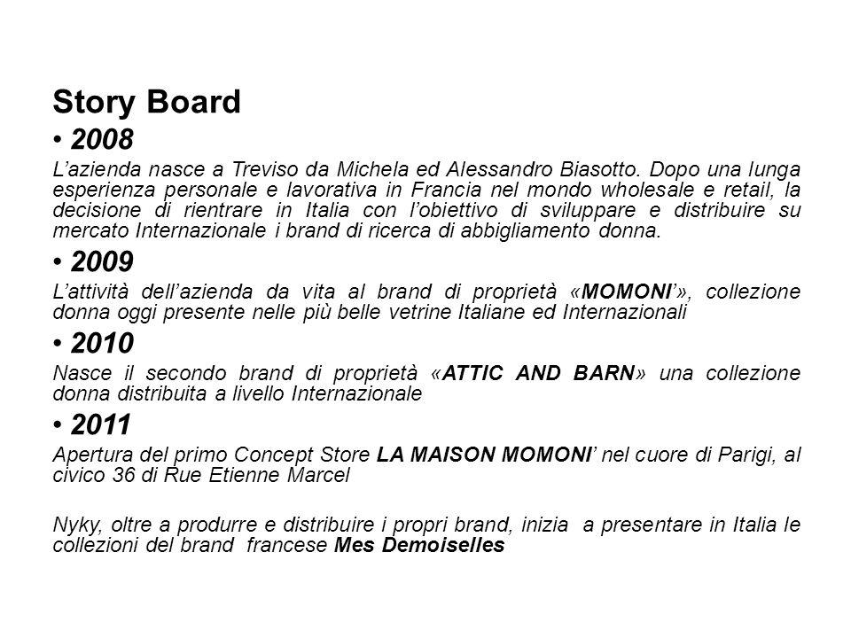 Story Board 2008.
