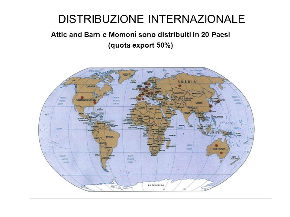 Distribuzione Internazionale