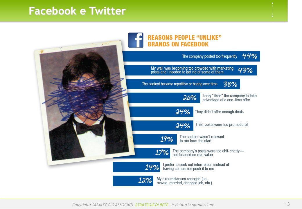 Facebook e Twitter 13