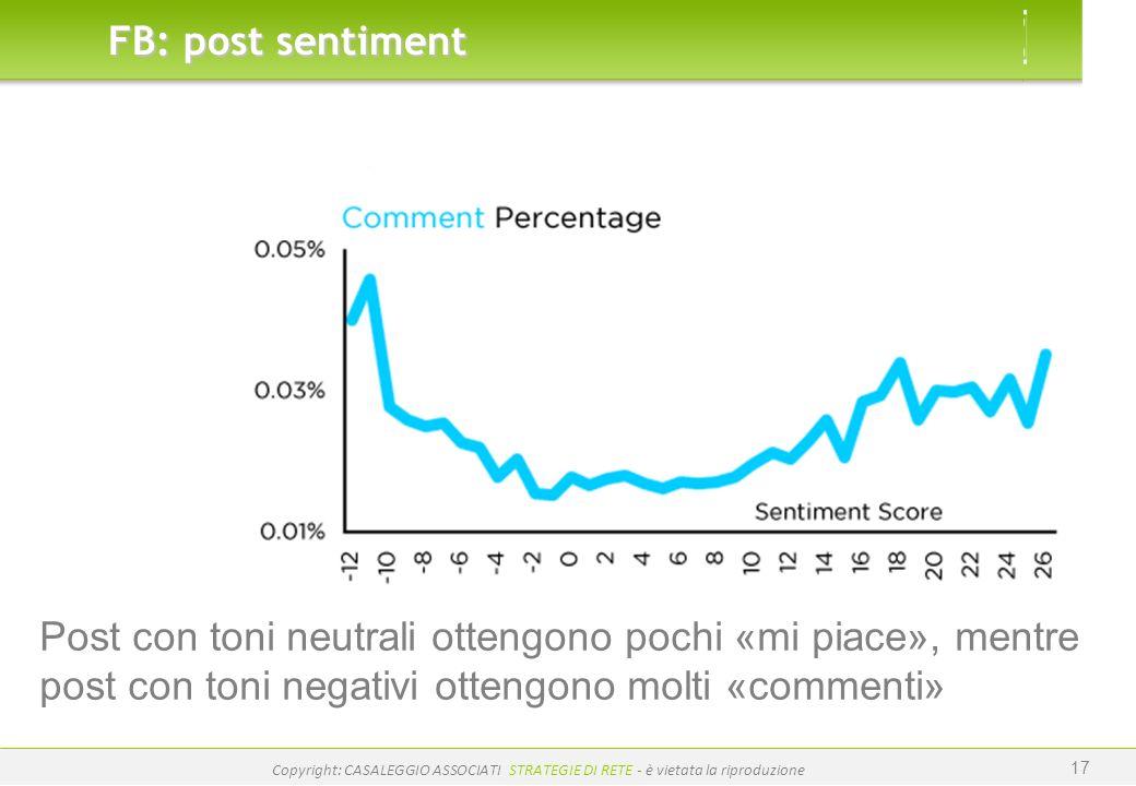 FB: post sentiment Post con toni neutrali ottengono pochi «mi piace», mentre post con toni negativi ottengono molti «commenti»