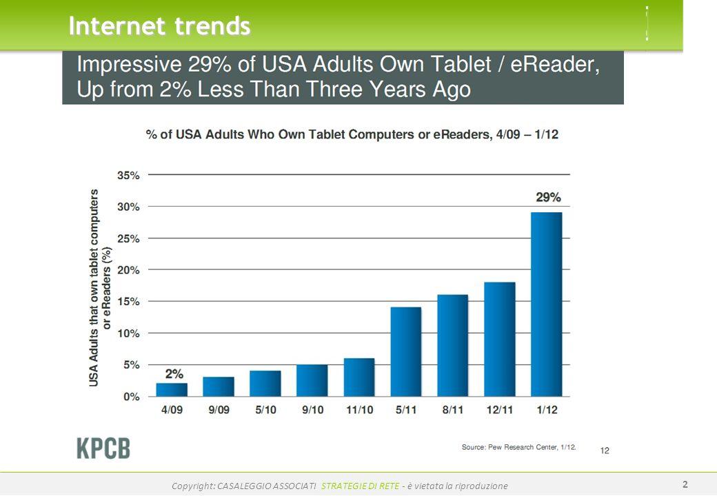 Internet trends 2