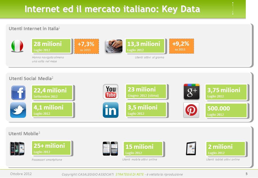 Internet ed il mercato italiano: Key Data