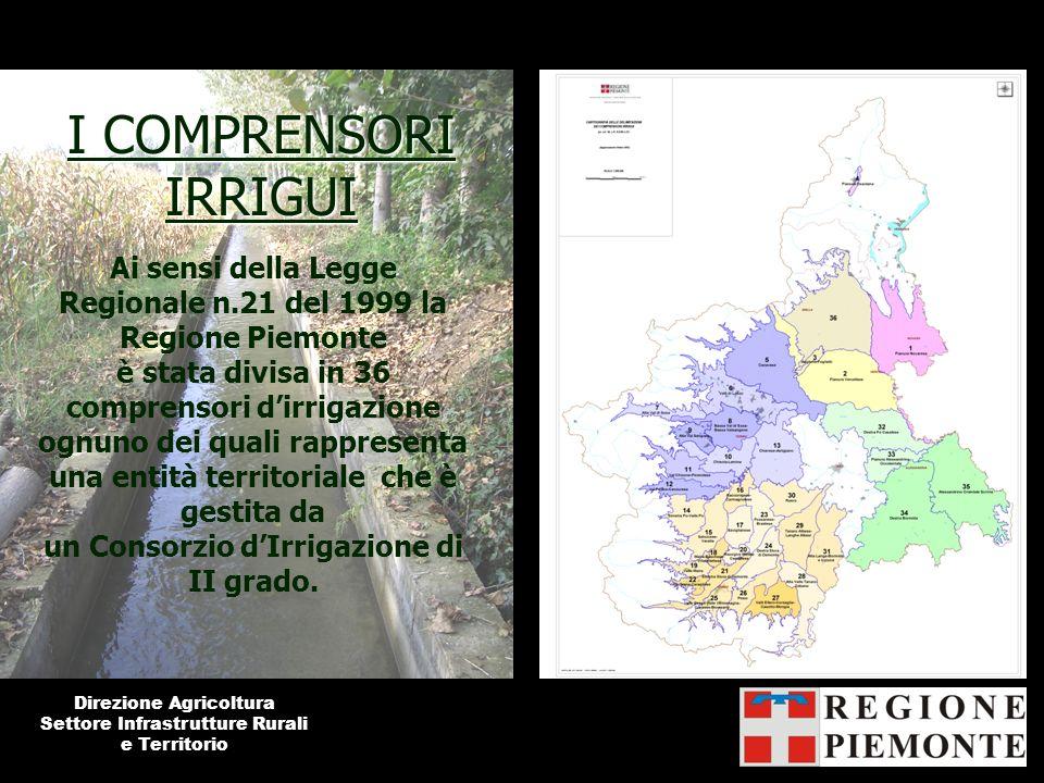 I COMPRENSORI IRRIGUI Ai sensi della Legge Regionale n.21 del 1999 la Regione Piemonte.