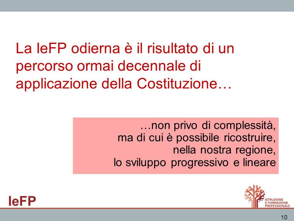 La IeFP odierna è il risultato di un percorso ormai decennale di applicazione della Costituzione…