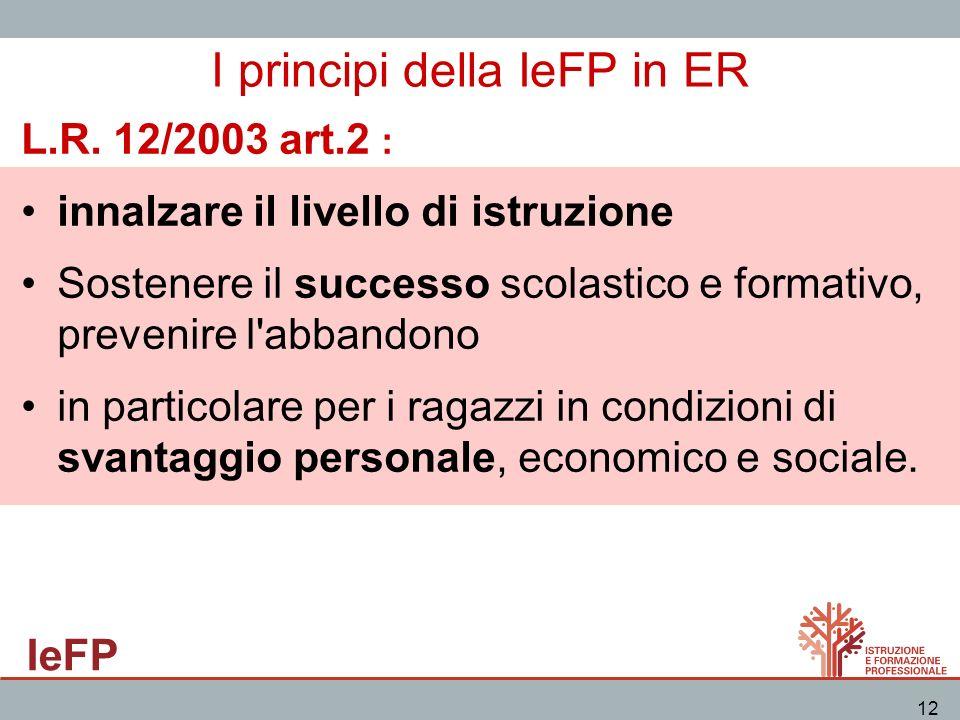 I principi della IeFP in ER