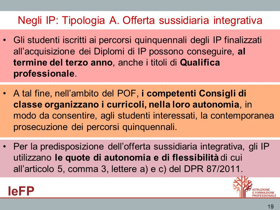 Negli IP: Tipologia A. Offerta sussidiaria integrativa
