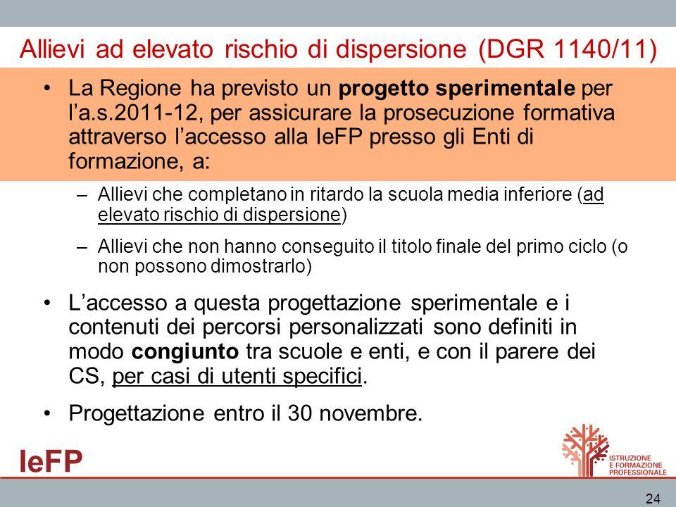 Allievi ad elevato rischio di dispersione (DGR 1140/11)