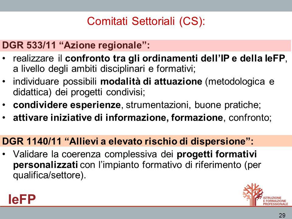 Comitati Settoriali (CS):