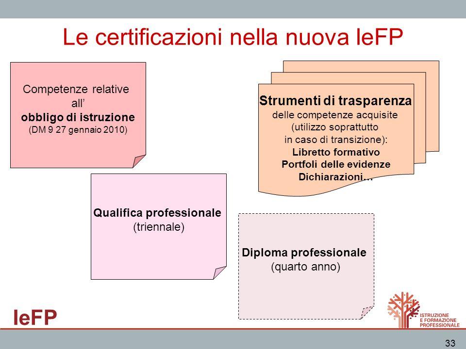 Le certificazioni nella nuova IeFP