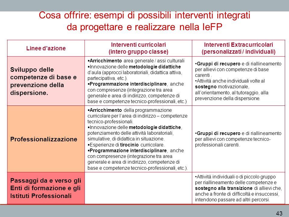 Cosa offrire: esempi di possibili interventi integrati da progettare e realizzare nella IeFP